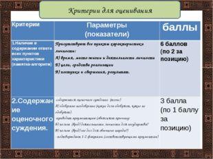 Критерии для оценивания КритерииПараметры (показатели)баллы 1.Наличие в сод
