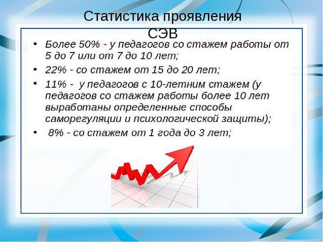 Статистика проявления СЭВ