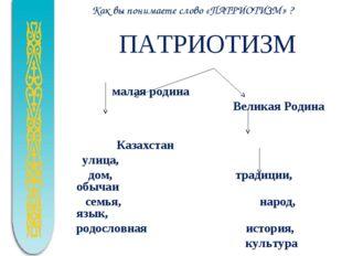 Как вы понимаете слово «ПАТРИОТИЗМ» ? ПАТРИОТИЗМ малая родина Великая Родина