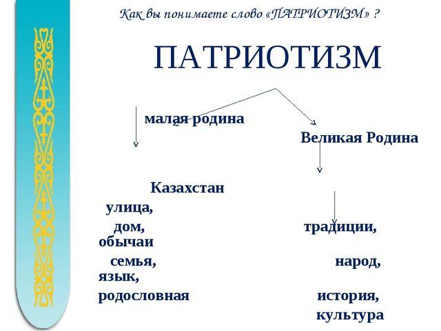 Как вы понимаете слово «ПАТРИОТИЗМ» ? ПАТРИОТИЗМ малая родина Великая Родина...