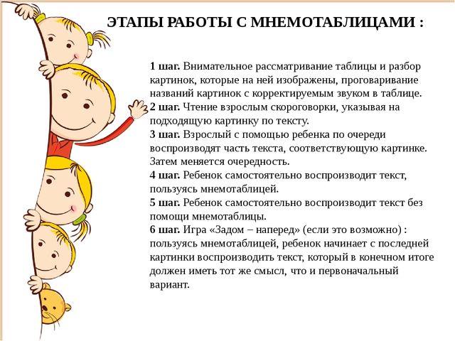 1 шаг.Внимательное рассматривание таблицы и разбор картинок, которые на ней...