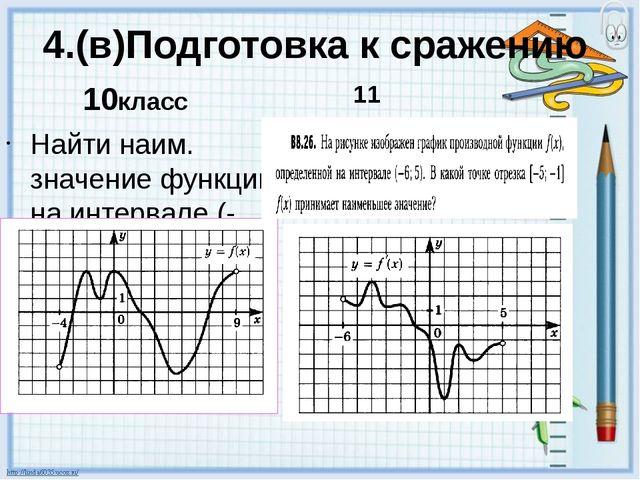 4.(в)Подготовка к сражению Найти наим. значение функции на интервале (-2;1)...