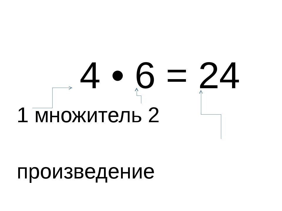 4 • 6 = 24 1 множитель 2 произведение