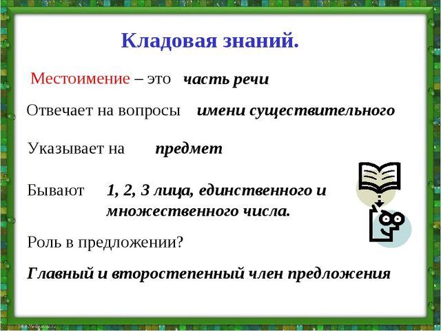 Местоимение – это Отвечает на вопросы Кладовая знаний. часть речи имени сущес...