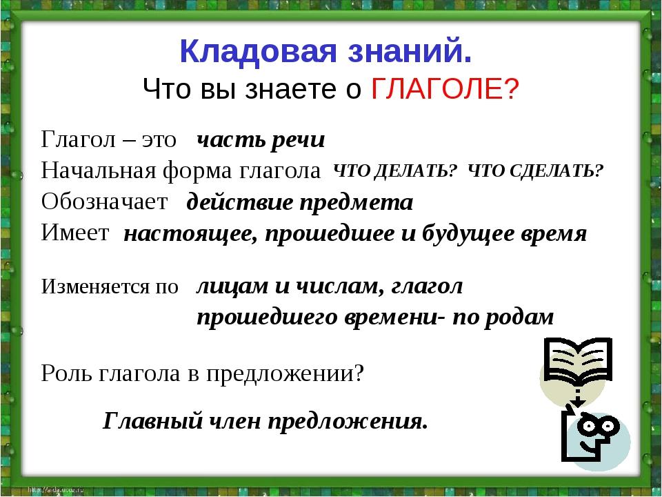 Кладовая знаний. Что вы знаете о ГЛАГОЛЕ? Глагол – это Начальная форма глагол...