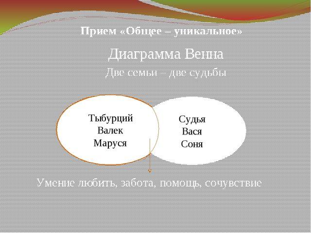 Тыбурций Валек Маруся Судья Вася Соня Общее Прием «Общее – уникальное» Умение...