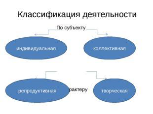 Классификация деятельности По субъекту По характеру индивидуальная коллективн