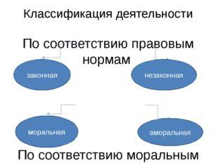 Классификация деятельности По соответствию правовым нормам По соответствию мо