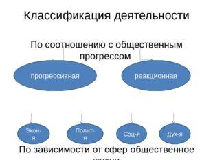 Классификация деятельности По соотношению с общественным прогрессом По зависи