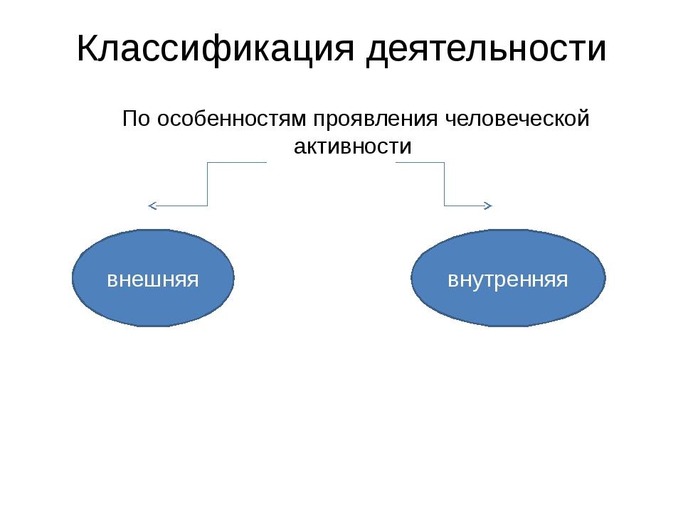 Классификация деятельности По особенностям проявления человеческой активности...