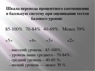 Шкала перевода процентного соотношения в балльную систему при оценивании тест
