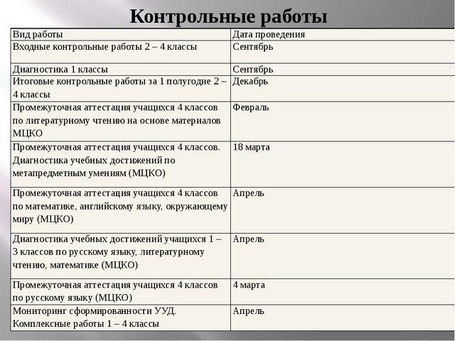 Контрольные работы Вид работы Дата проведения Входные контрольные работы 2 –...