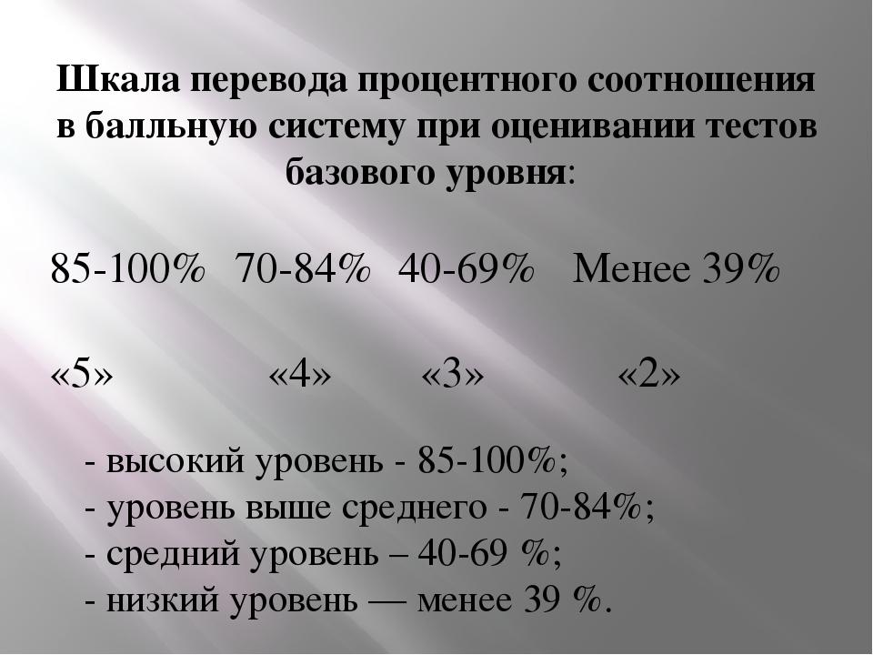 Шкала перевода процентного соотношения в балльную систему при оценивании тест...