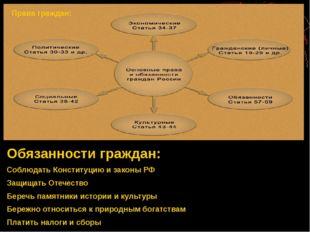 Обязанности граждан: Соблюдать Конституцию и законы РФ Защищать Отечество Бер