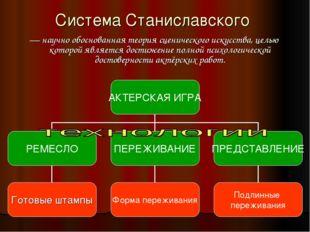 Система Станиславского — научно обоснованная теория сценического искусства, ц