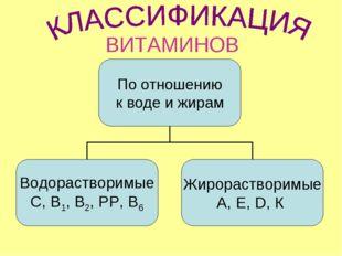 ВИТАМИНОВ