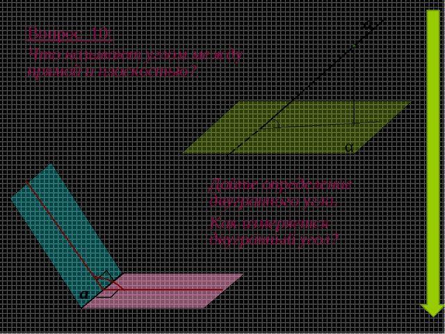 Вопрос 10: Что называют углом между прямой и плоскостью? Дайте определение дв...