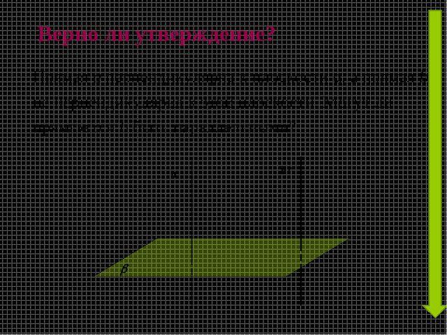 Верно ли утверждение? Прямая а перпендикулярна к плоскости α, а прямая b не п...