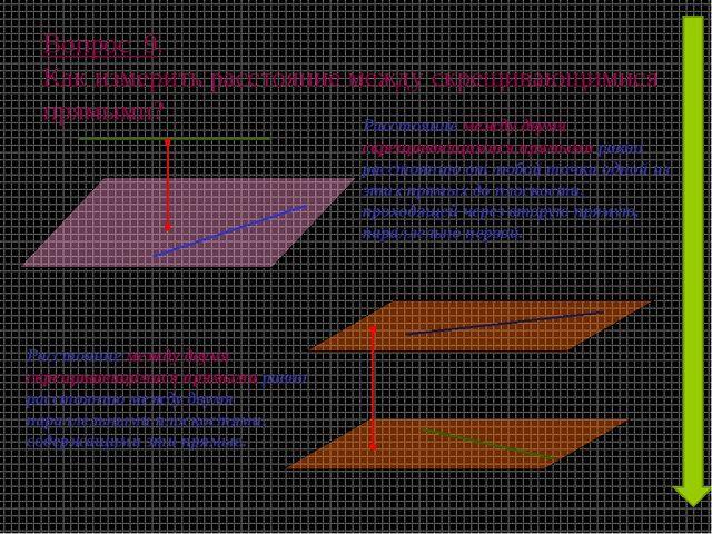 Вопрос 9. Как измерить расстояние между скрещивающимися прямыми? Расстояние м...