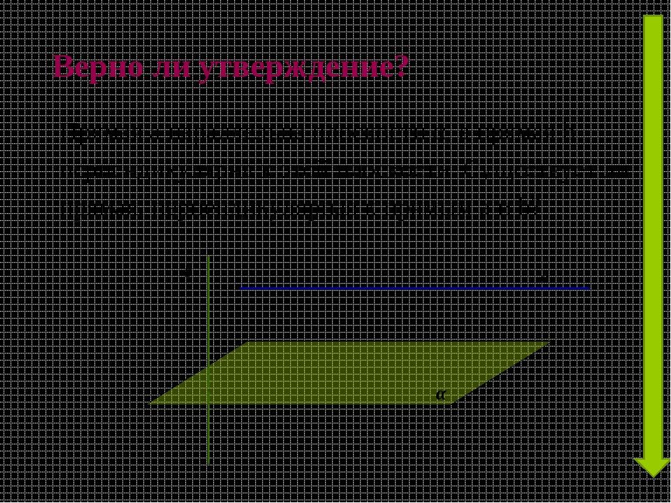 Верно ли утверждение? Прямая а параллельна плоскости α, а прямая b перпендику...