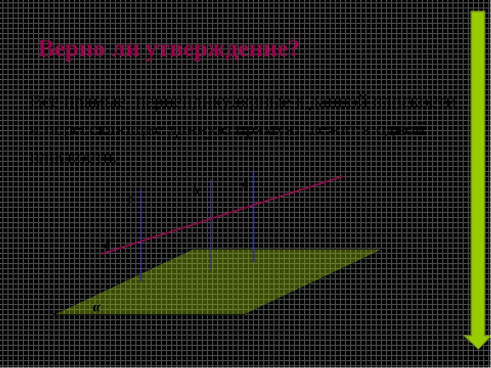 Верно ли утверждение? Все прямые, перпендикулярные к данной плоскости и перес...