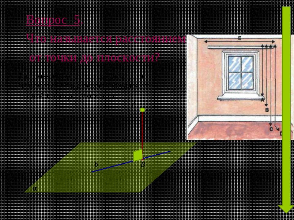Вопрос 5. Что называется расстоянием от точки до плоскости? а α A b В Расстоя...