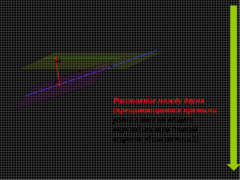 Расстояние между двумя скрещивающимися прямыми равно длине их общего перпенди...