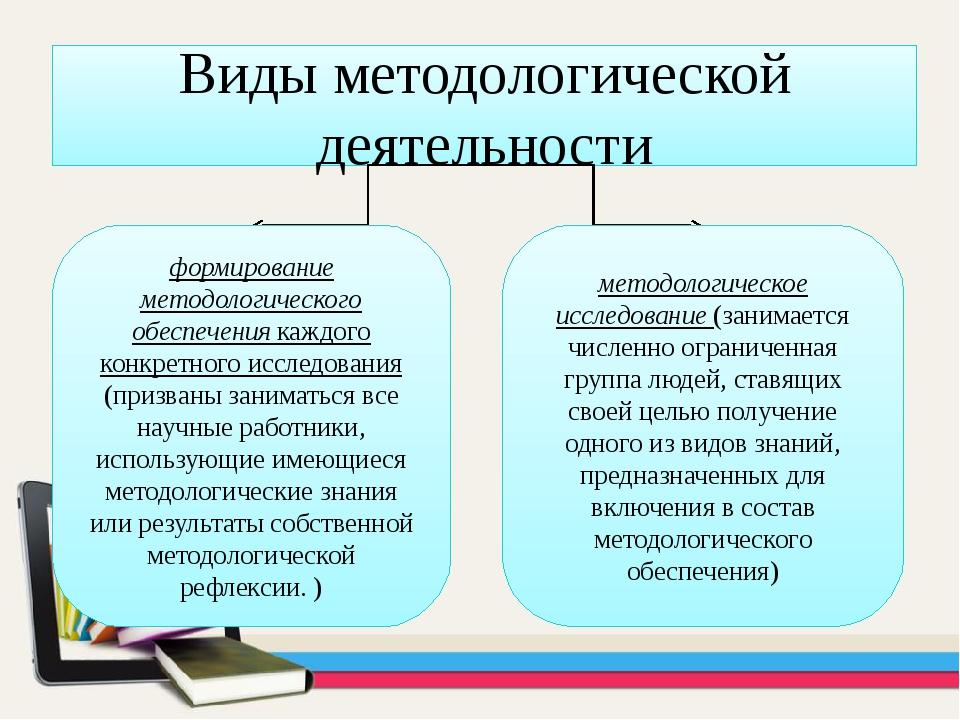 Виды методологической деятельности формирование методологического обеспечения...