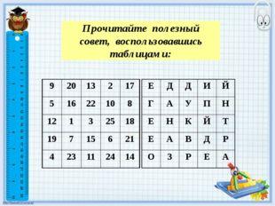 Прочитайте полезный совет, воспользовавшись таблицами: 9 20 13 2 17 5 16 22 1