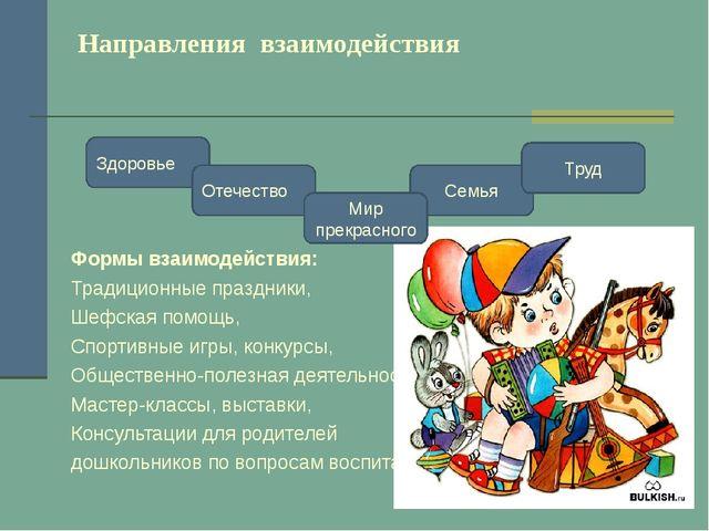 Направления взаимодействия Формы взаимодействия: Традиционные праздники, Шефс...