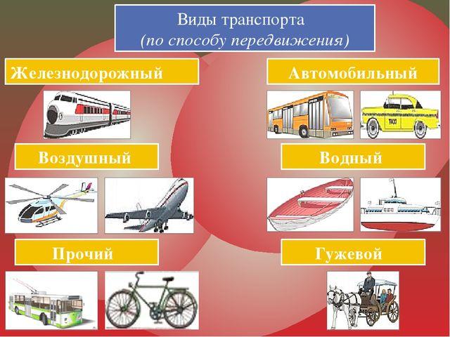 Виды транспорта (по способу передвижения) Автомобильный Водный Воздушный Желе...
