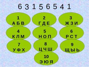1 А Б В 2 Г Д Е 3 Ж З И 4 К Л М 5 Н О П 6 Р С Т 7 У Ф Х 8 Ц Ч Ш 9 Щ Ы Ь 10 Э