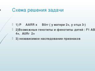 Схема решения задачи 1) P ♀ AARR x ♂ B0rr ( у матери 2+, у отца 3-) 2)Возможн