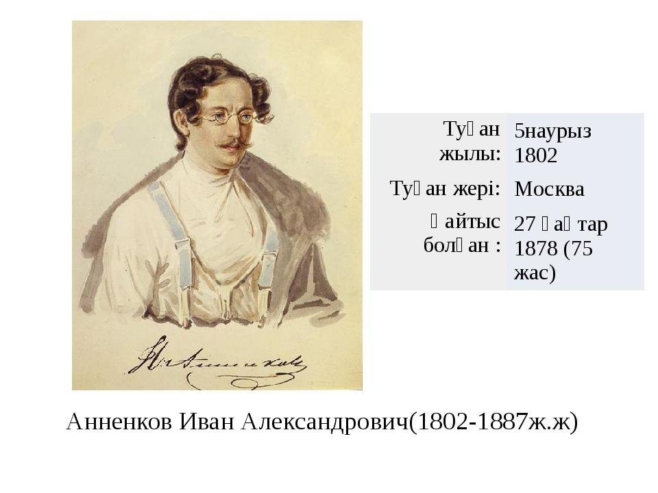 Анненков Иван Александрович(1802-1887ж.ж) Туғанжылы: 5наурыз1802 Туған жері:...