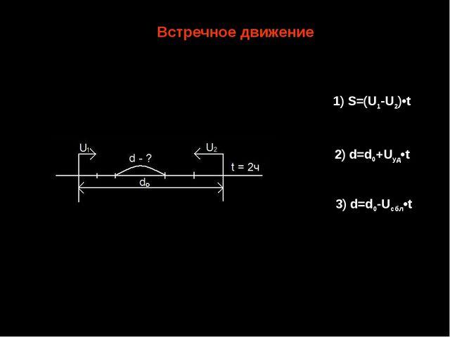 1) S=(U1-U2)•t 2) d=d0+Uуд•t Встречное движение 3) d=d0-Uсбл•t
