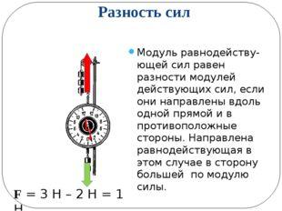 Разность сил Модуль равнодейству-ющей сил равен разности модулей действующих