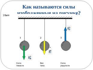 Как называются силы изображенные на рисунке? 1 2 3 1 балл Сила тяжести Вес те