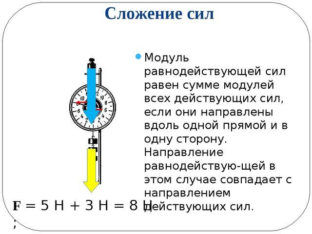 Сложение сил Модуль равнодействующей сил равен сумме модулей всех действующих...
