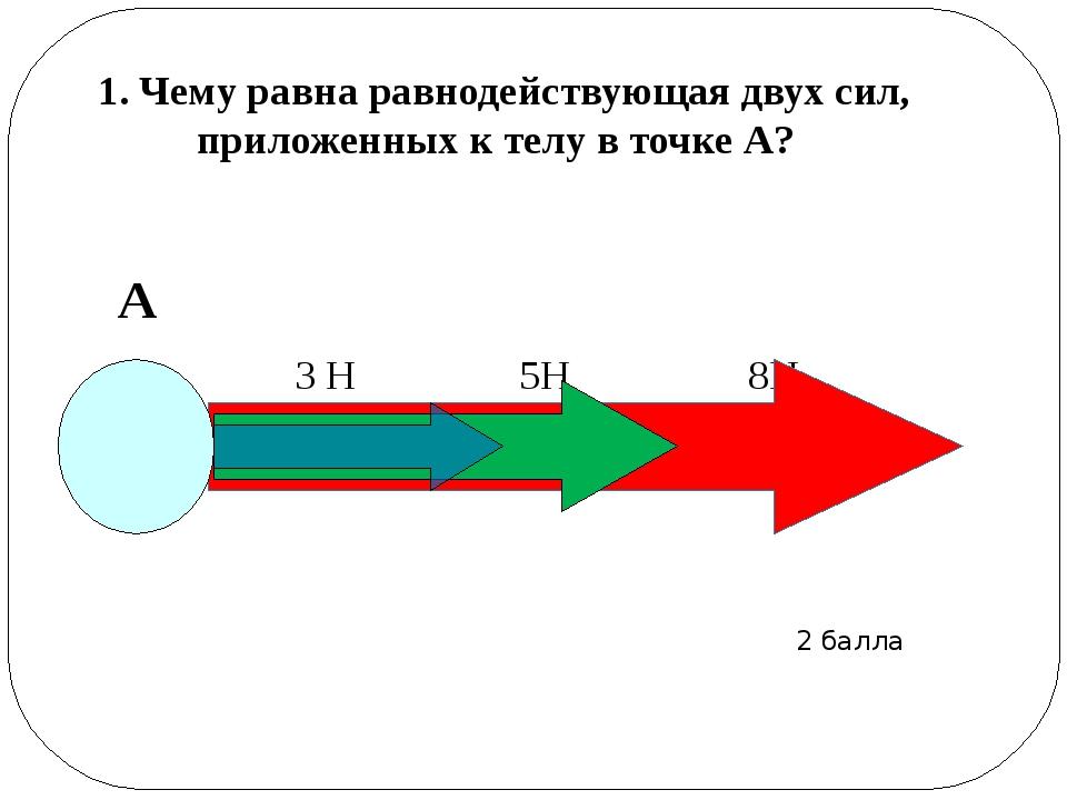 1. Чему равна равнодействующая двух сил, приложенных к телу в точке А? А 2...