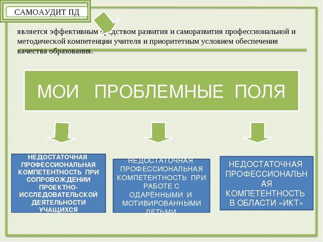 является эффективным средством развития и саморазвития профессиональной и мет...