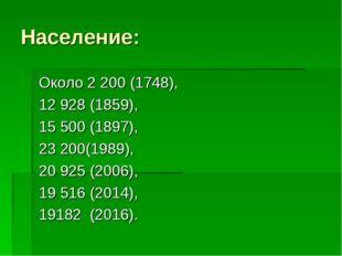 Население: Около 2 200 (1748), 12 928 (1859), 15 500 (1897), 23 200(1989), 20