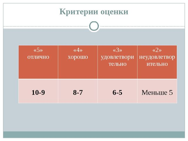 Критерии оценки   «5» отлично «4» хорошо «3» удовлетворительно «2» неудовле...
