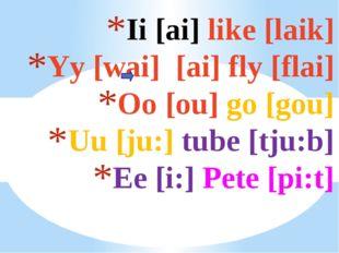 Ii [ai] like [laik] Yy [wai] [ai] fly [flai] Oo [ou] go [gou] Uu [ju:] tube [