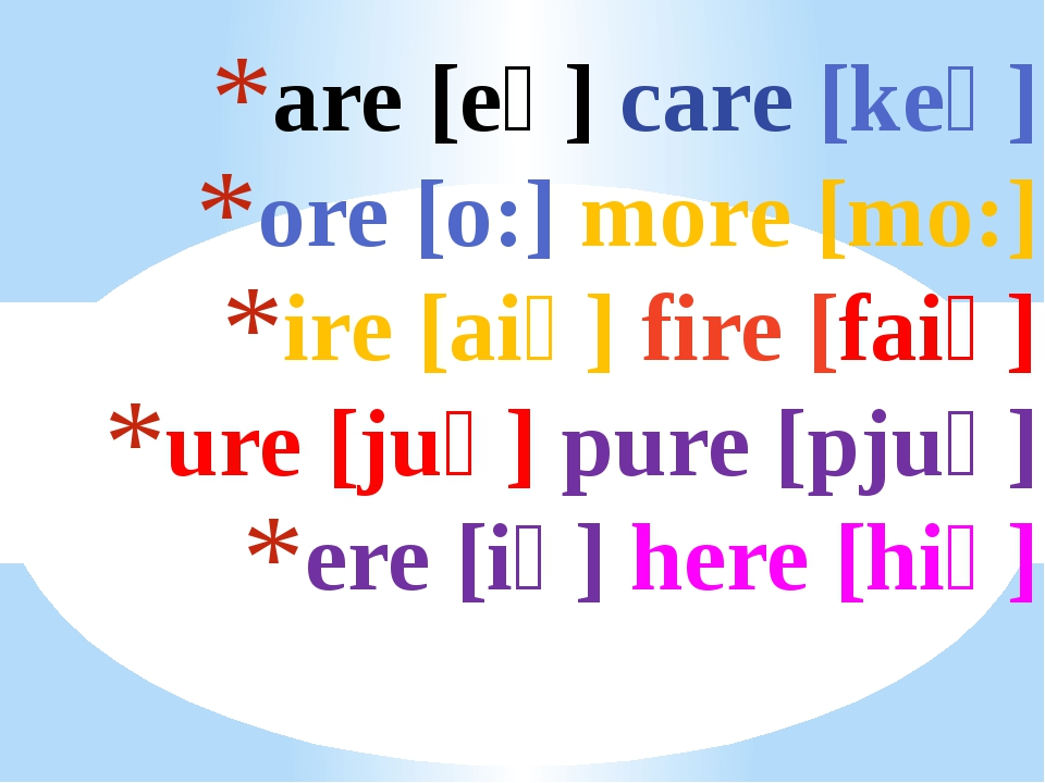 are [eә] care [keә] ore [o:] more [mo:] ire [aiә] fire [faiә] ure [juә] pure...
