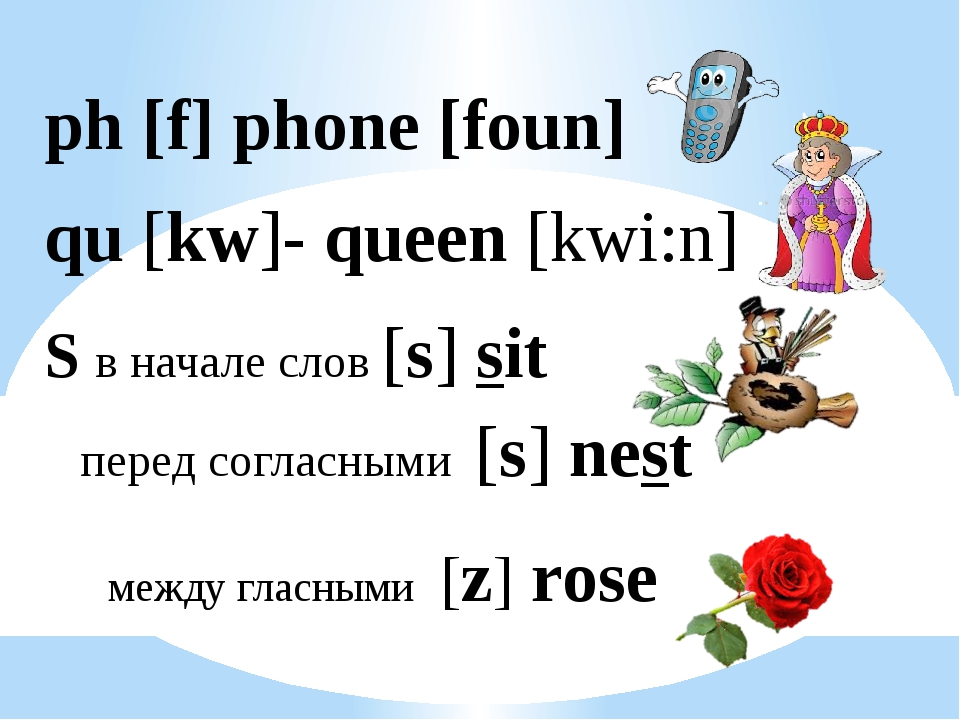 ph [f] phone [foun] qu [kw]- queen [kwi:n] S в начале слов [s] sit перед согл...