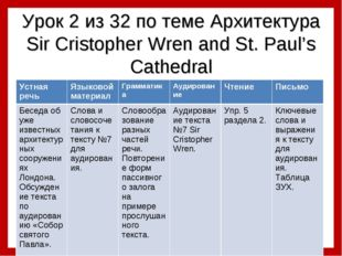 Урок 2 из 32 по теме Архитектура Sir Cristopher Wren and St. Paul's Cathedral