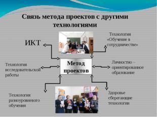 Связь метода проектов с другими технологиями Метод проектов ИКТ Технология ис