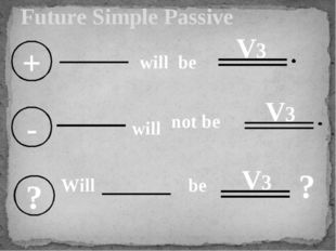 Future Simple Passive + will be - will not be V3 ? Will be ? V3 V3