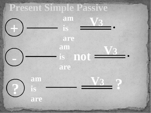 Present Simple Passive + am is are - am is are not V3 ? am is are ? V3 V3