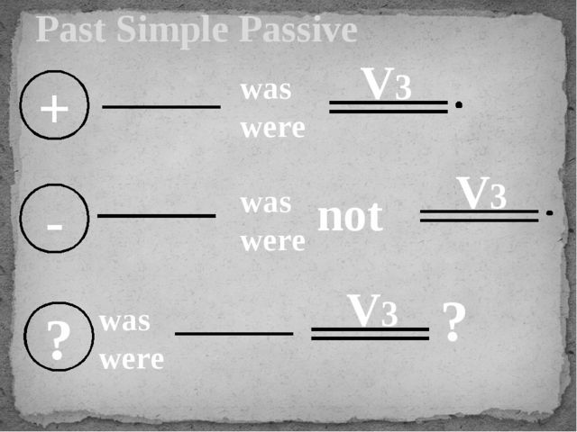 Past Simple Passive + was were - was were not V3 ? was were ? V3 V3